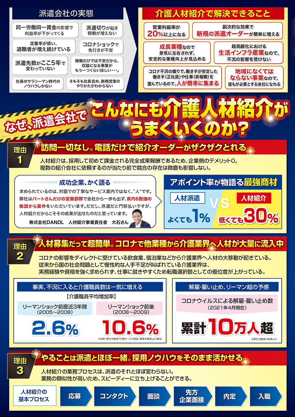 【派遣会社向け】人材紹介ビジネス強化セミナー