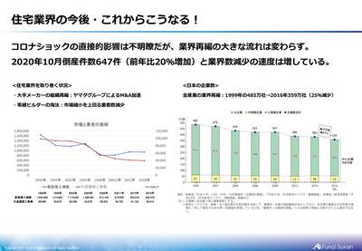 2021年 住宅業界時流予測レポート