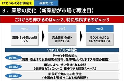 フランチャイズビジネス分析講座①【複合カフェ業態 】