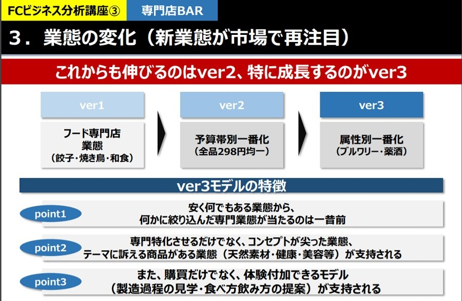 フランチャイズビジネス分析講座③【専門店BAR】