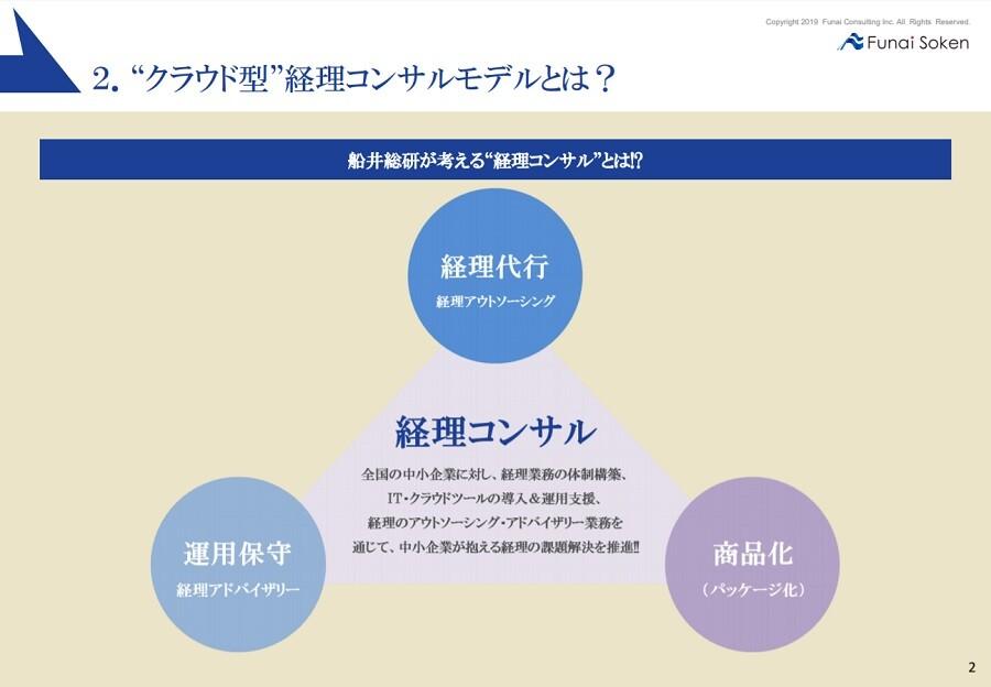 """クラウド型""""経理コンサルソリューション"""