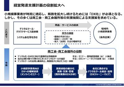 【商工会・商工会議所向け】オンライン型経営発達支援計画の進め方