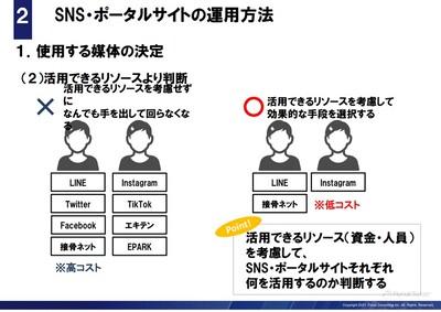 SNS・ ポータルサイト活用による集患強化コンサルティング