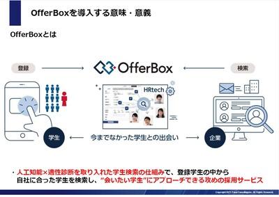優秀人財採用の決め手 新卒ダイレクトリクルーティングOfferBox必勝法レポート