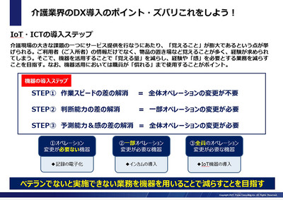 介護事業所におけるIoT・ICT活用方法