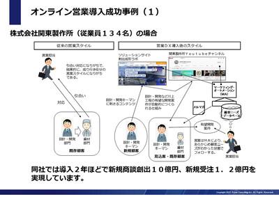会わずに売れる仕組み「オンライン営業」を3ヶ月で導入する方法