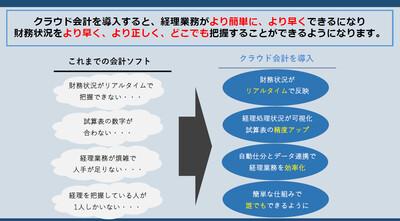 【9月例会】クラウド会計導入のポイント