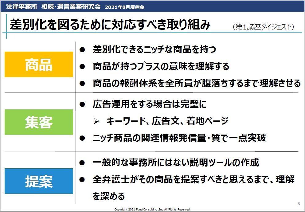 相続・遺言業務研究会8月例会レポート