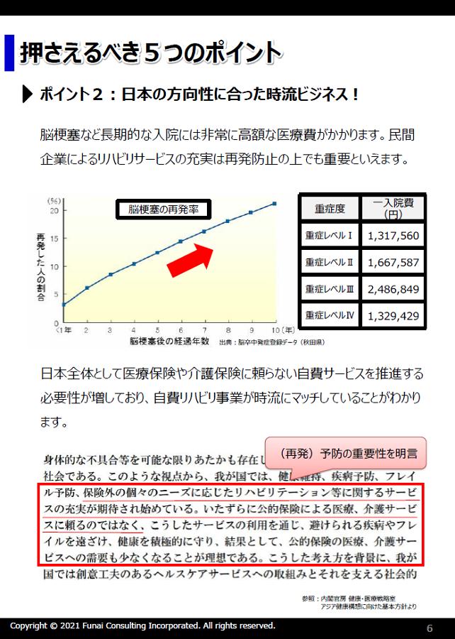 【訪問看護向け】自費リハビリ新規参入レポート