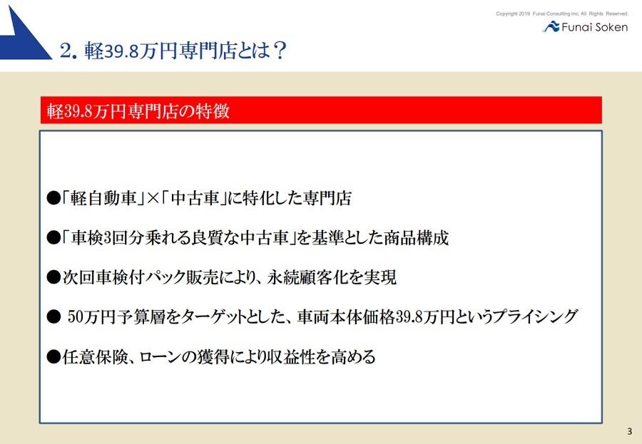 軽39.8万円専門店
