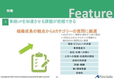 『組織SANBŌ』サービス企画書