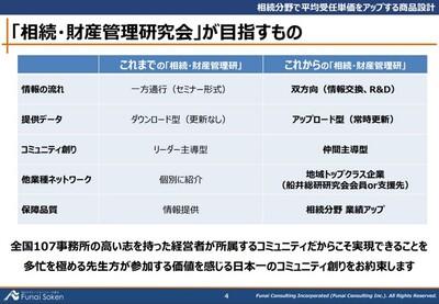 受任単価を30万円を目指す商品設計のポイント
