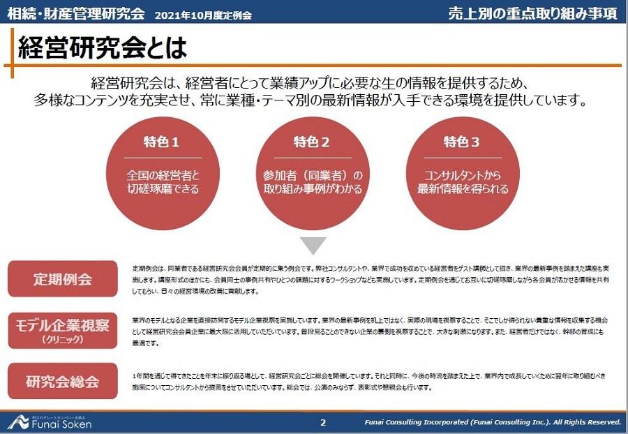 相続・財産管理研究会