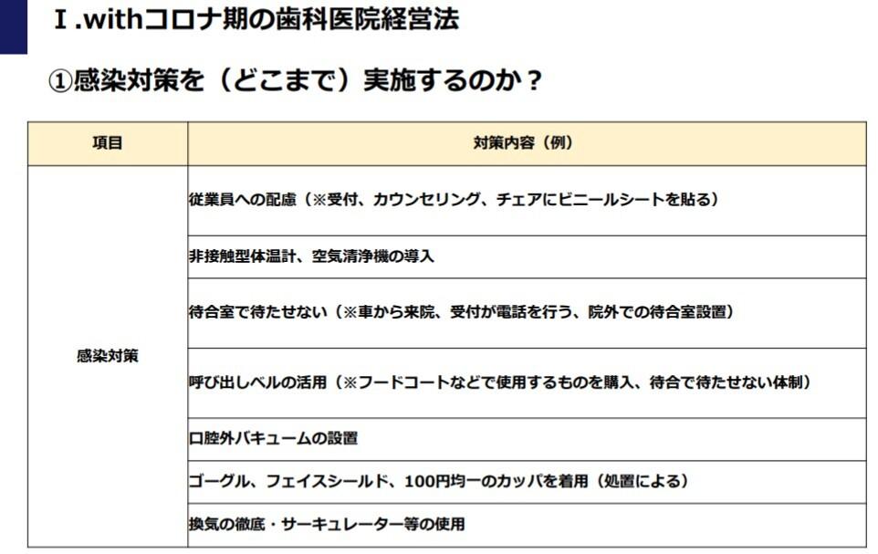 """""""新型コロナウィルス""""影響下での歯科医院経営""""時流予測 """""""