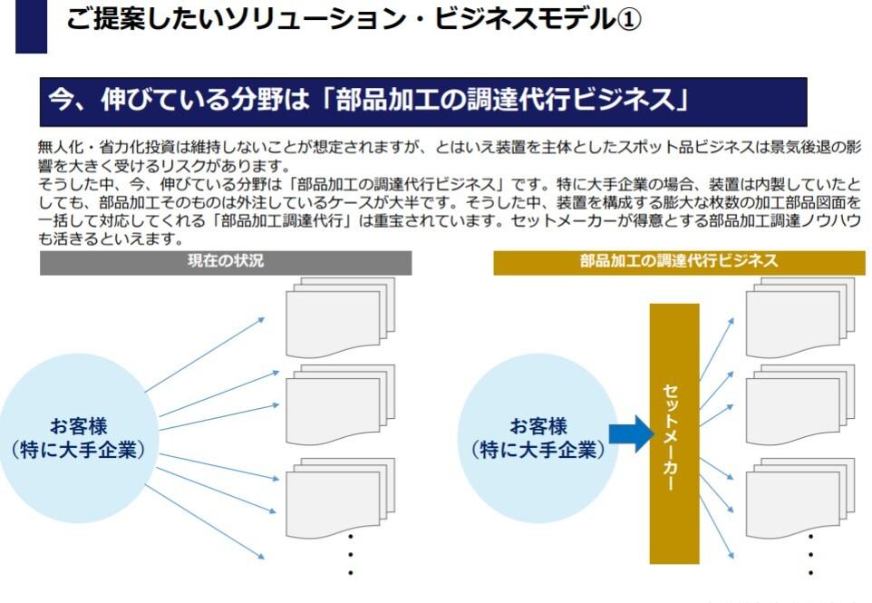 新型コロナウイルスによるセットメーカーの現状と今後の出口戦略